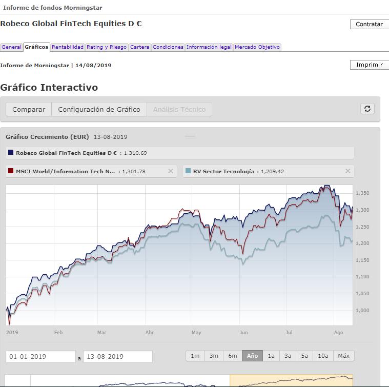 Los peligros de los fondos de inversión