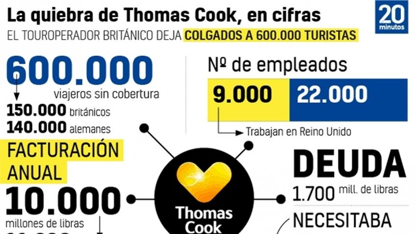 El viaje a los infiernos de Thomas Cook
